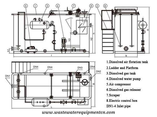 combined dissolved air flotation equipment for diagram