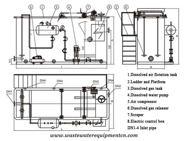 combineddissolved air flotation equipment for diagram