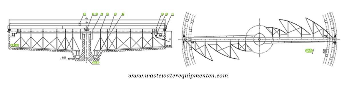 Peripheral Driven Sludge Scraper - DAF Machine, Bar Screen